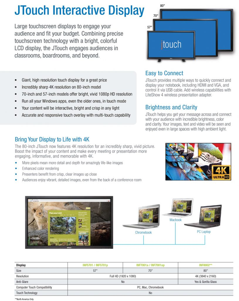 InFocus JTouch interactive touchscreen display product line